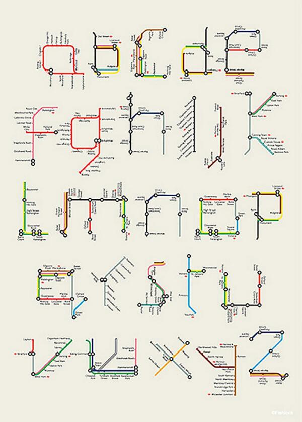 A to Z Mind the Map