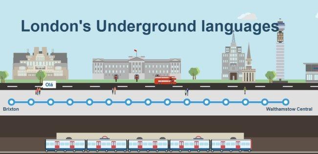 Underground Languauges