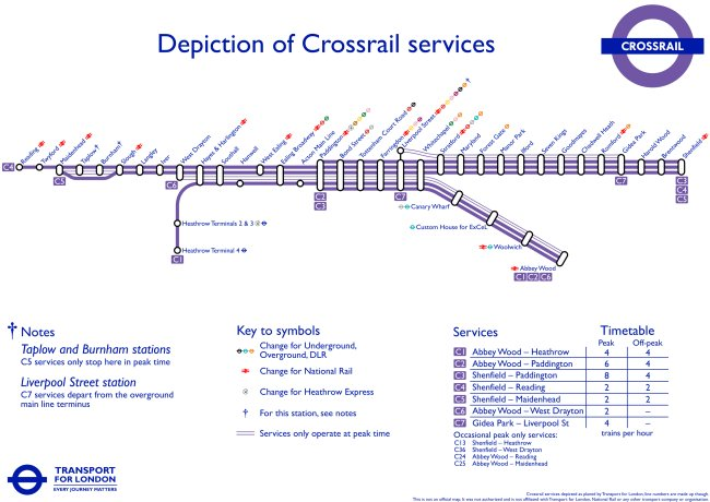 Crossrail Service Map